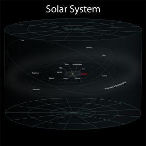 2_solar_system