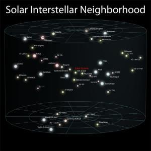 3_solar_interstellar_neighborhood
