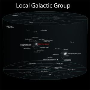 5_local_galactic_group